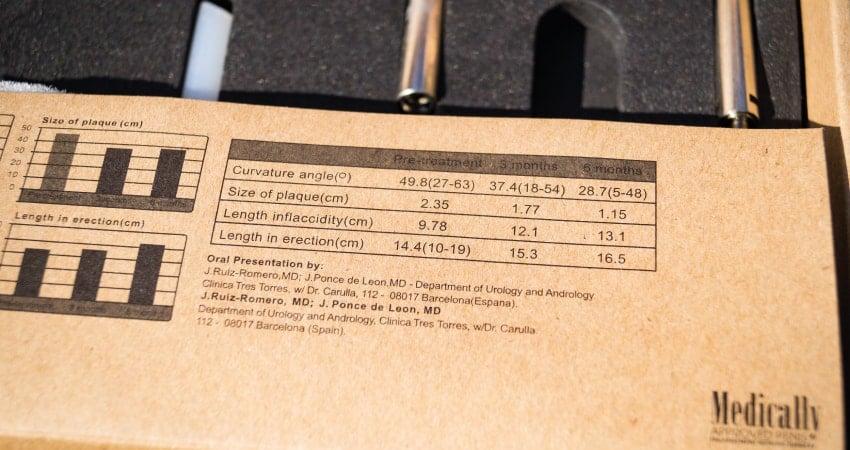 Die möglichen Ergebnisse lt. Hersteller auf Packung.